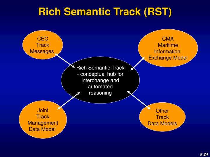 Rich Semantic Track (RST)