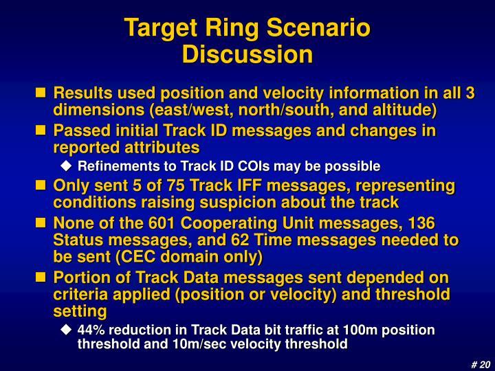 Target Ring Scenario