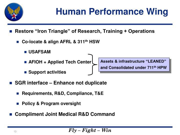 Human Performance Wing