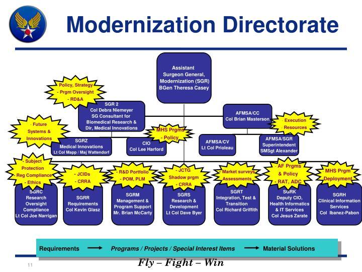Modernization Directorate