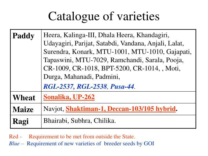 Catalogue of varieties