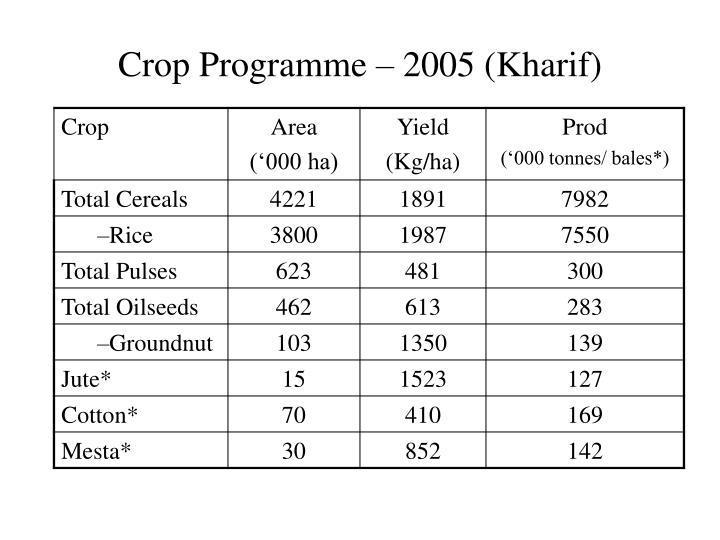 Crop Programme – 2005 (Kharif)