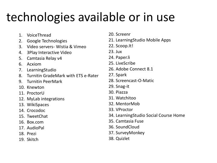 technologies available or in use