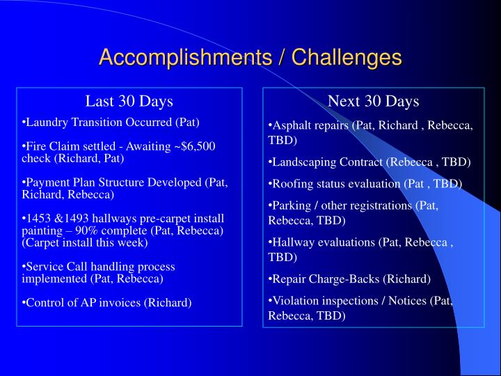 Accomplishments / Challenges