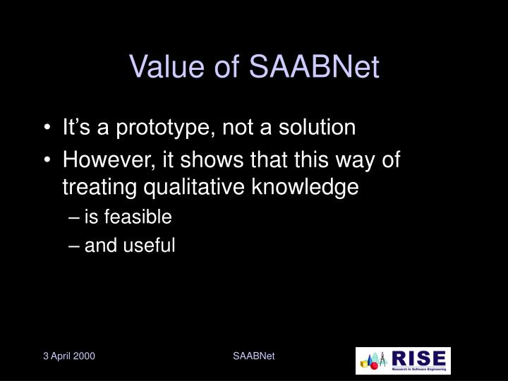 Value of SAABNet