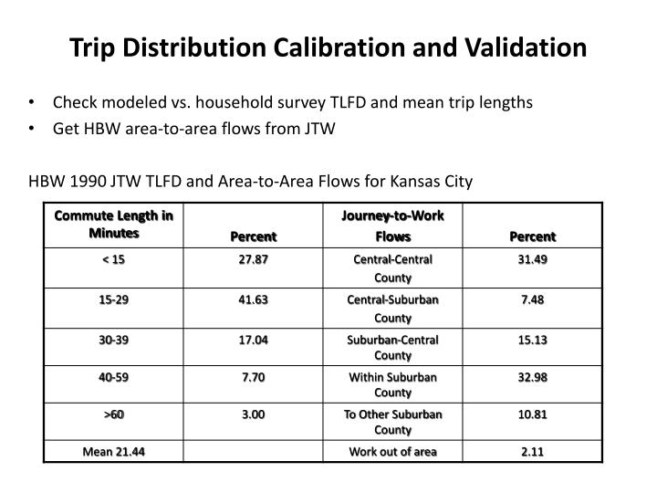 Trip Distribution Calibration and Validation