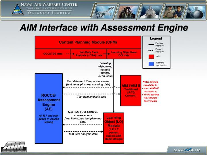 AIM Interface with Assessment Engine