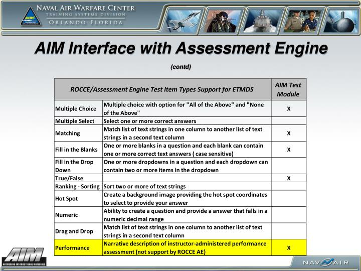 AIM Interface with Assessment