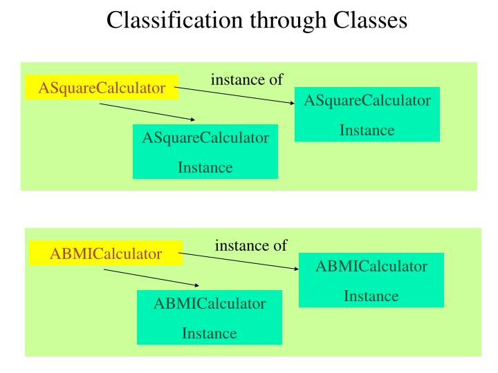 Classification through Classes