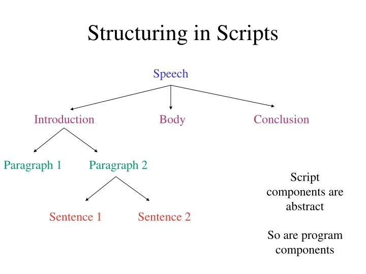Structuring in scripts