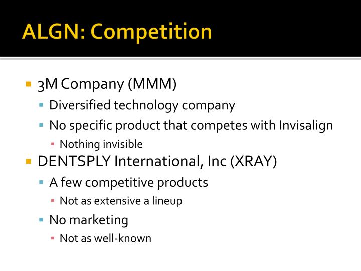 ALGN: Competition