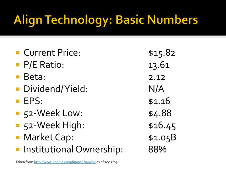 Align Technology: Basic Numbers