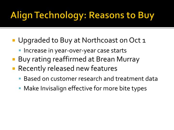 Align Technology: Reasons to Buy