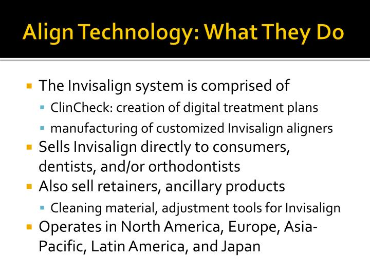 Align Technology: What They Do