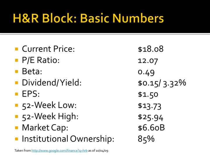 H&R Block: Basic Numbers
