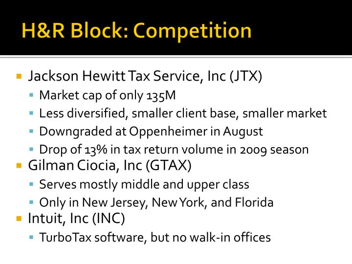 H&R Block: Competition