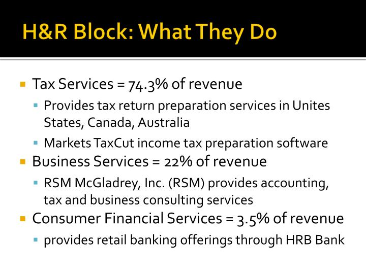 H&R Block: What They Do
