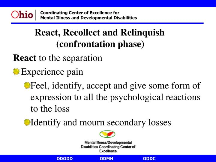 React, Recollect and Relinquish (confrontation phase)