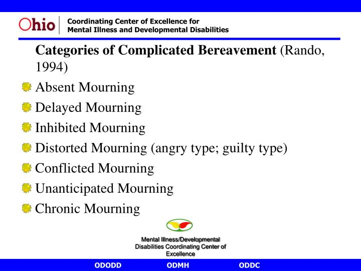 Categories of Complicated Bereavement