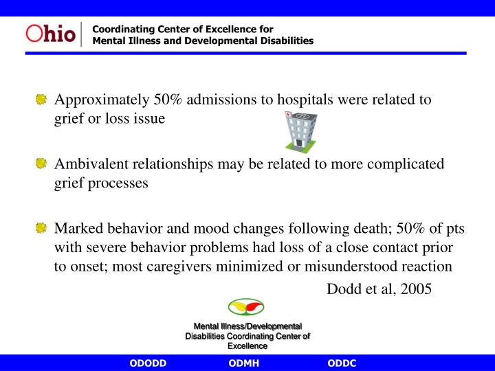 Approximately 50% admissions to hospitals were related to grief or loss issue