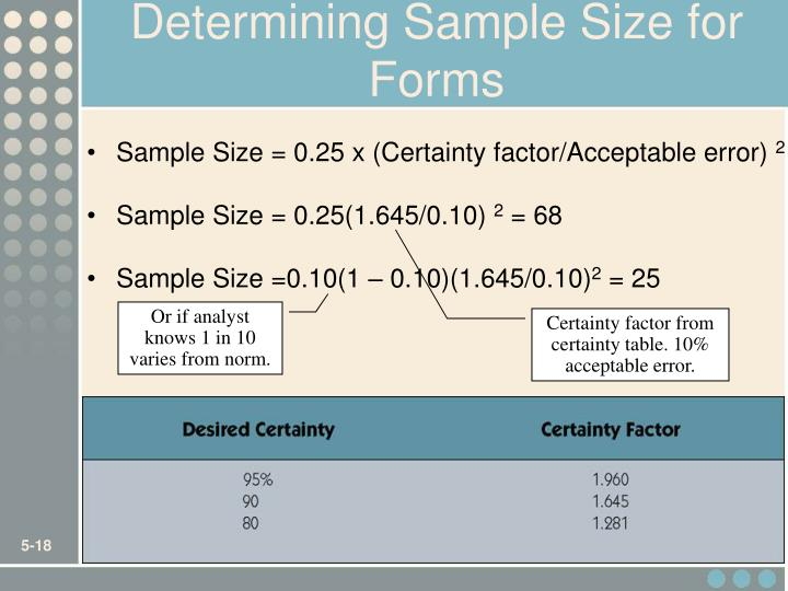 Determining Sample Size for Forms