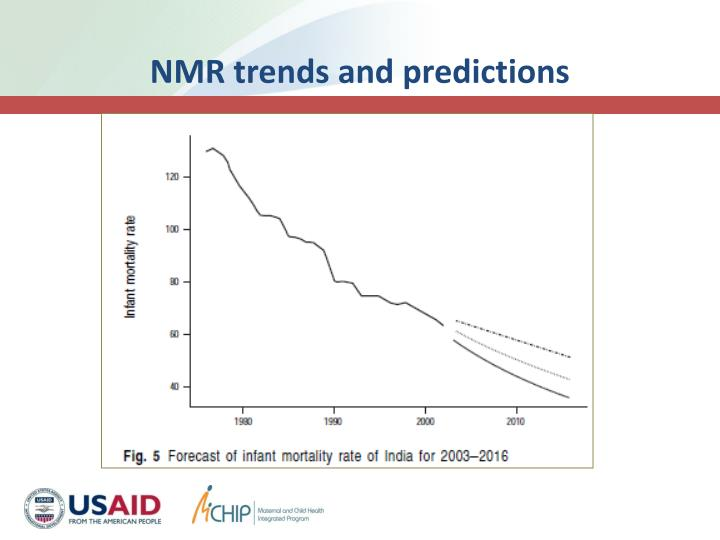 NMR trends and predictions