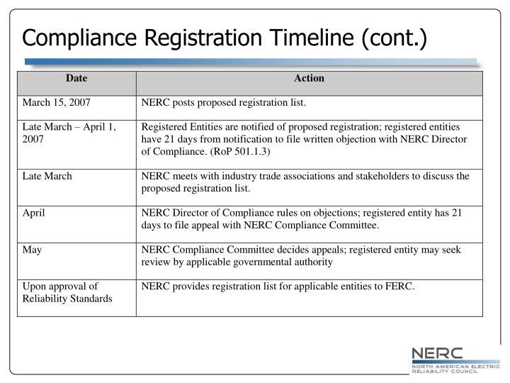 Compliance Registration Timeline (cont.)