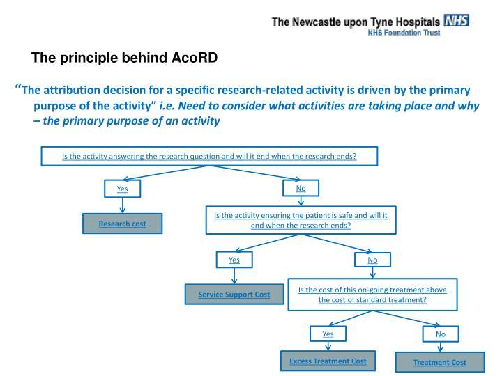 The principle behind AcoRD