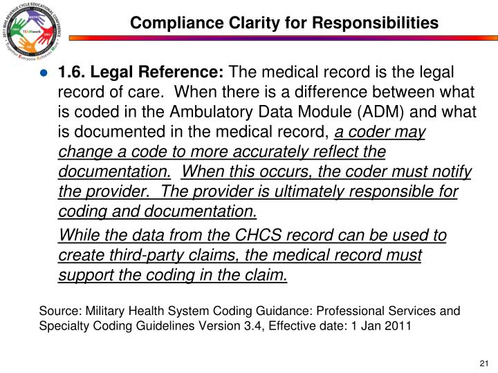 Compliance Clarity for Responsibilities