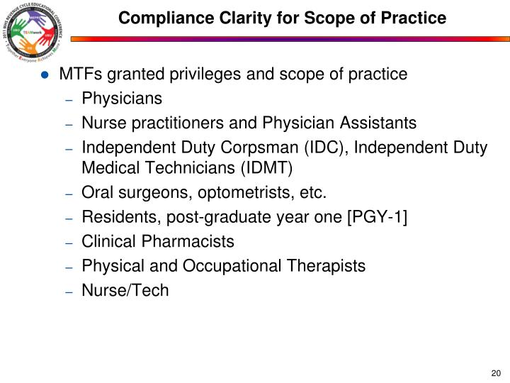 Compliance Clarity for Scope of Practice