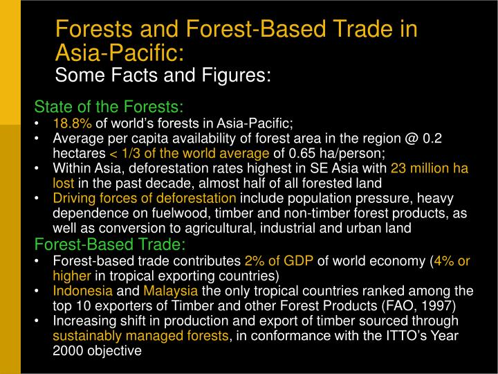 Forests and Forest-Based Trade in Asia-Pacific: