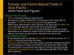forests and forest based trade in asia pacific some facts and figures