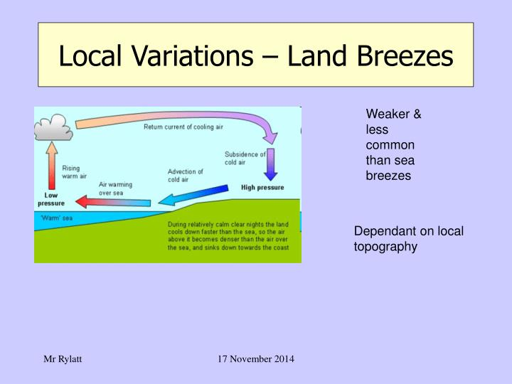 Local Variations – Land Breezes