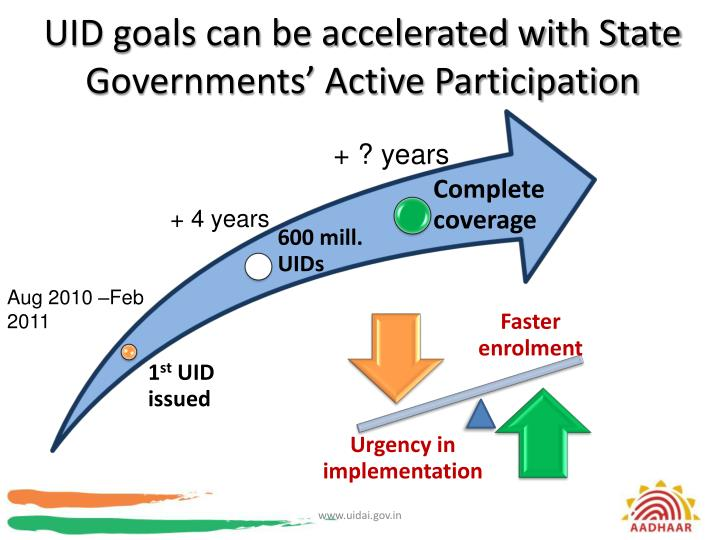UID goals can be accelerated with State Governments' Active Participation