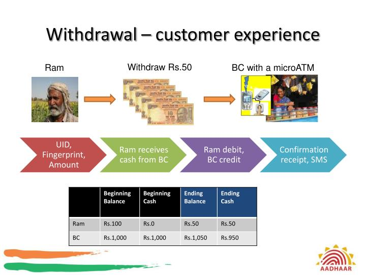 Withdrawal – customer experience