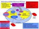 alternative 4 new business process