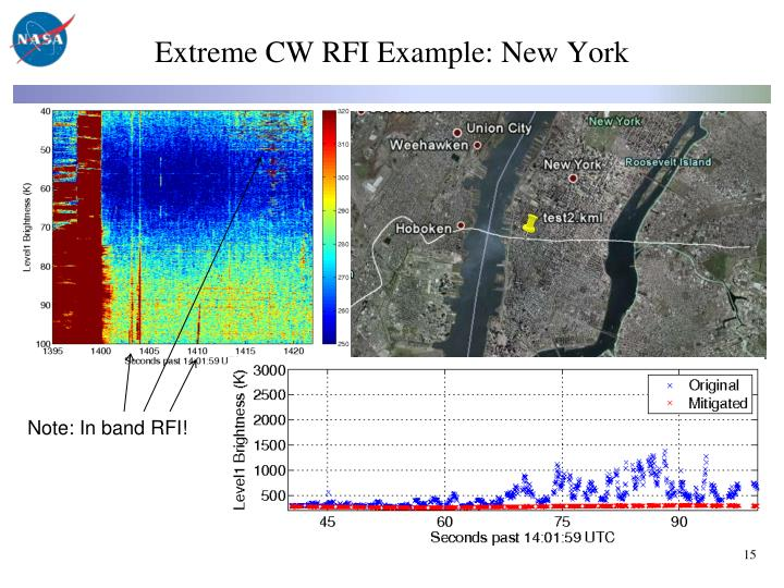 Extreme CW RFI Example: New York