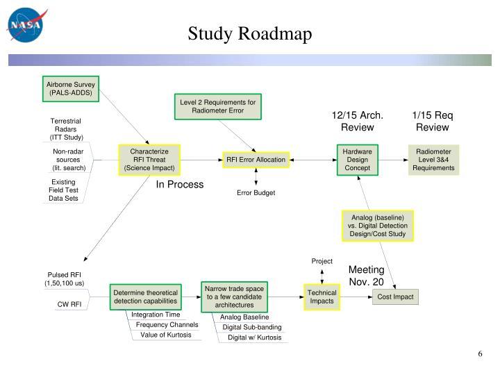 Study Roadmap