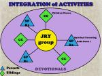 integration of activities