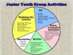 junior youth group activities