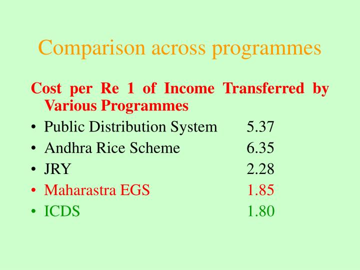 Comparison across programmes