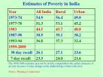 estimates of poverty in india