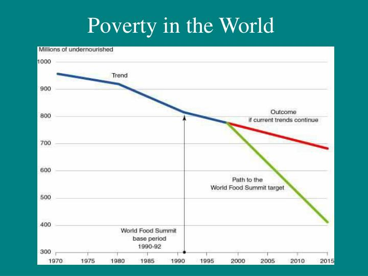 Poverty in the World