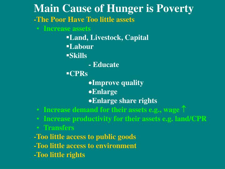 Main Cause of Hunger is Poverty