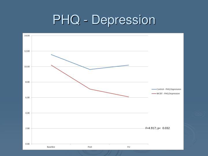 PHQ - Depression