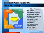extended office network proof of concept
