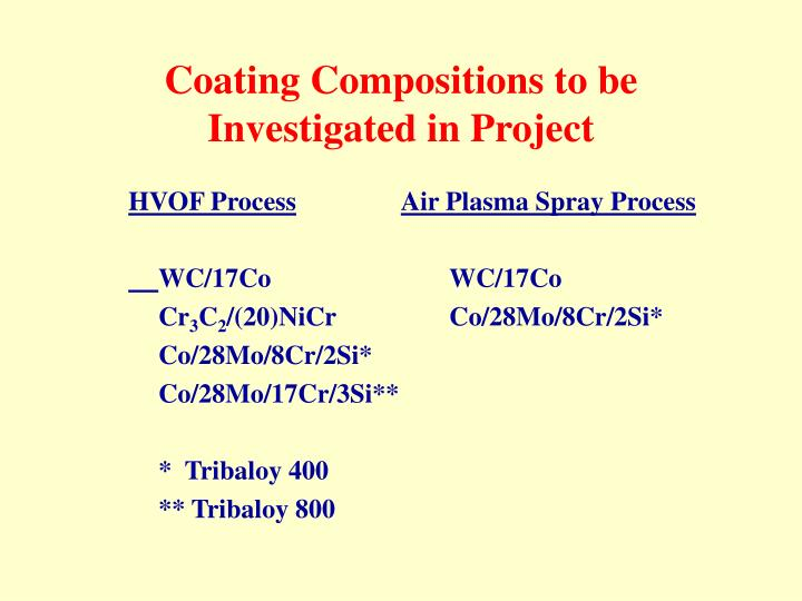 Coating Compositions to be