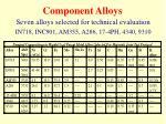 component alloys