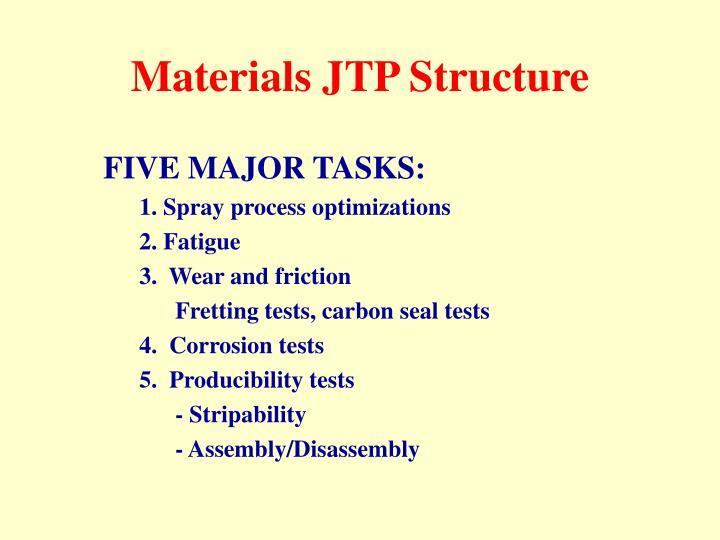 Materials JTP Structure