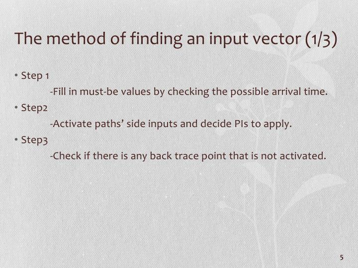 The method of finding an input vector (1/3)